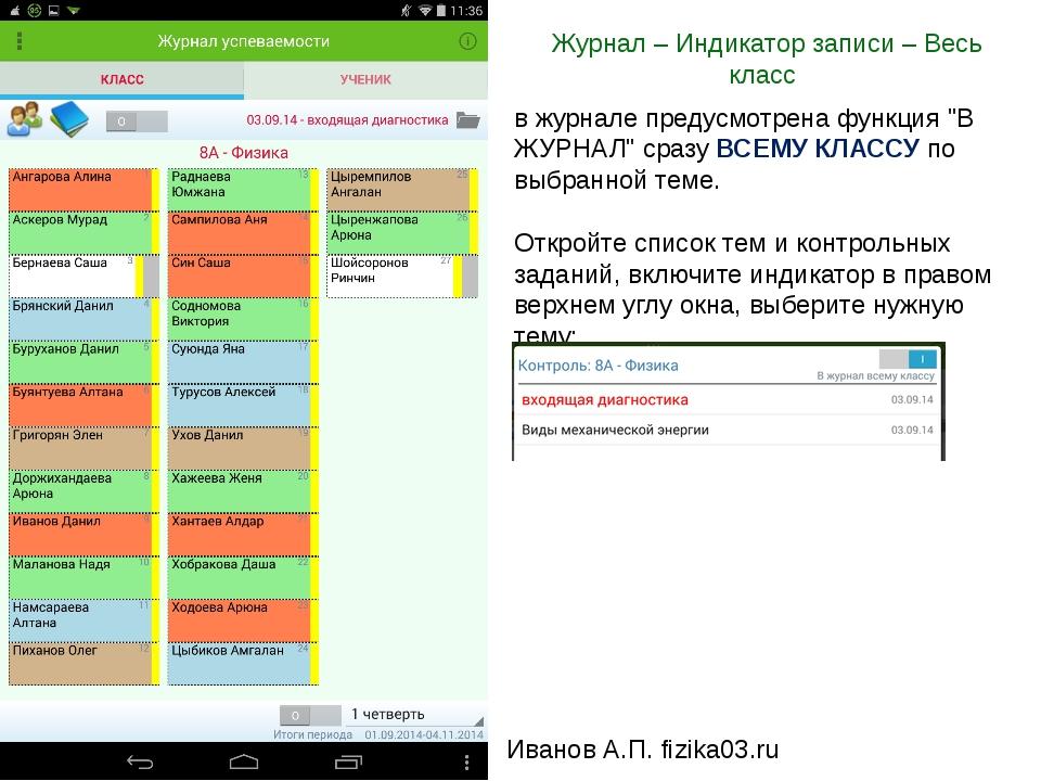Журнал – Индикатор записи – Весь класс Иванов А.П. fizika03.ru в журнале пред...