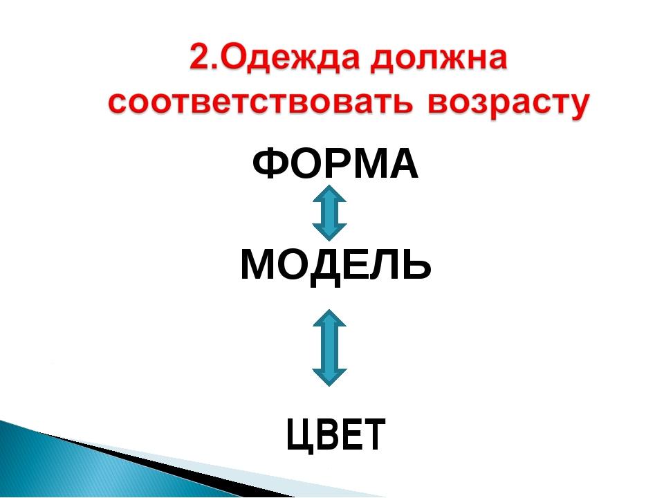 ФОРМА МОДЕЛЬ ЦВЕТ