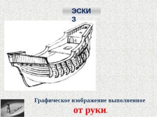 Графическое изображение выполненное чертежными инструментами. ЧЕРТЕЖ