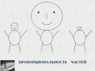 Наглядное графическое изображение предмета, выполненное от руки с указанием е