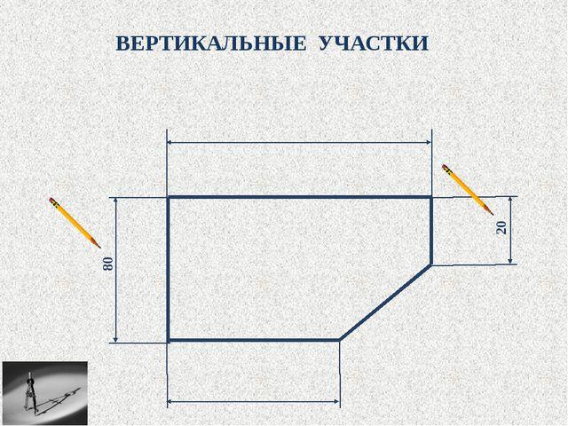 Измерение отрезков и проведение прямых линий ЛИНЕЙКА