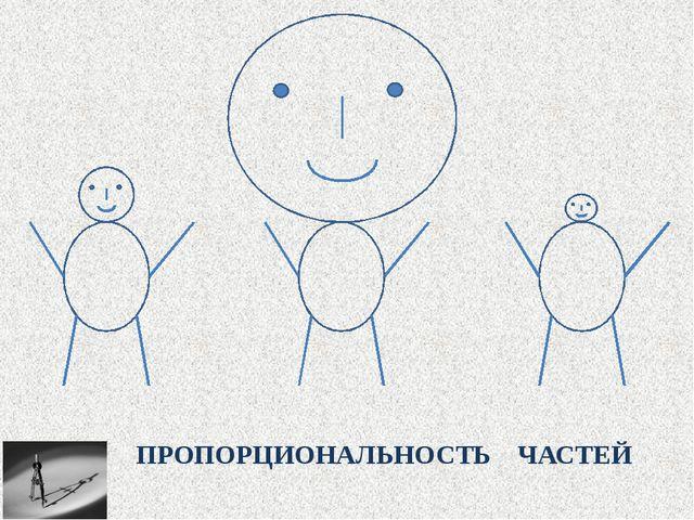 Наглядное графическое изображение предмета, выполненное от руки с указанием е...