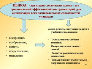 ВЫВОД: структурно-логические схемы – это оригинальный эффективный инструмента
