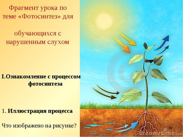 Фрагмент урока по теме «Фотосинтез» для обучающихся с нарушенным слухом * 1....