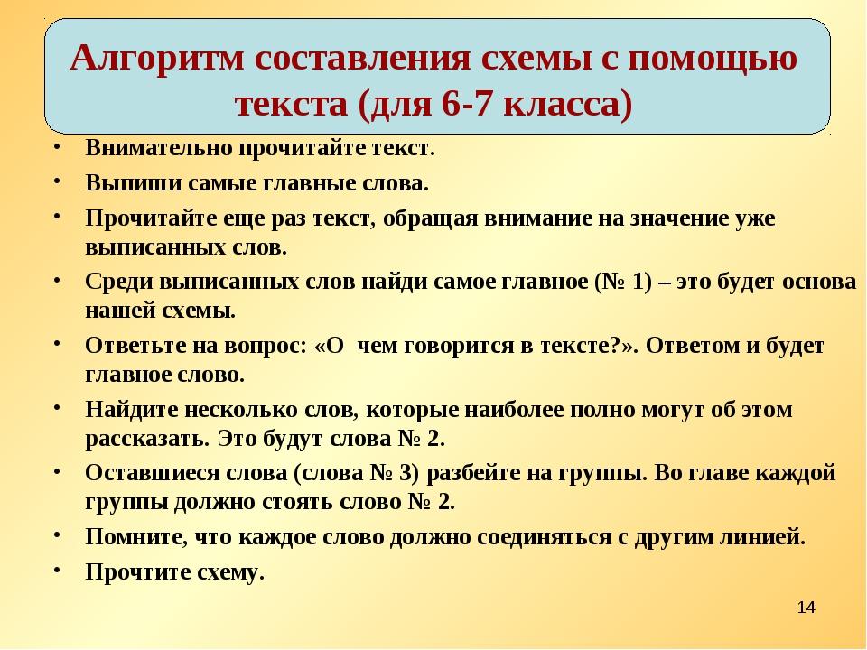 Алгоритм составления схемы с помощью текста (для 6-7 класса) Внимательно про...