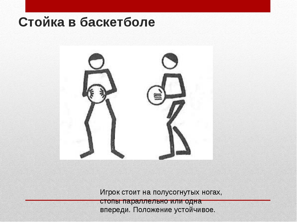 Стойка в баскетболе Игрок стоит на полусогнутых ногах, стопы параллельно или...