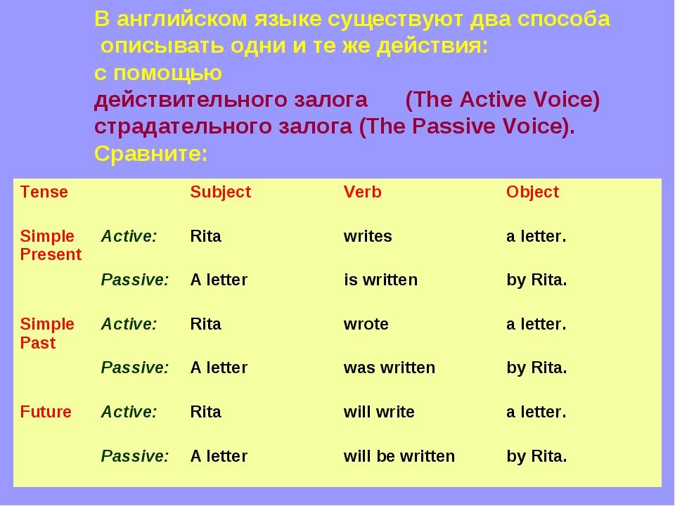В английском языке существуют два способа описывать одни и те же действия: с...