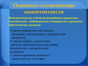 Основные составляющие компетентности Компетентность в области разработки прог