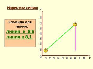 Нарисуем линию 1 2 3 4 5 6 10 9 8 7 5 4 3 2 Команда для линии: линия к 8,6 ли