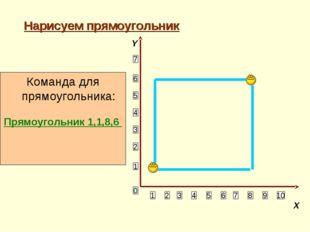 Нарисуем прямоугольник 1 2 3 4 5 6 10 9 8 7 5 4 3 2 1 7 6 0 Команда для прямо