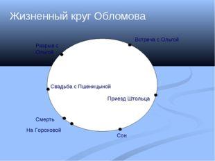 Жизненный круг Обломова