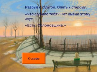 Разрыв с Ольгой. Опять к старому. «Что сгубило тебя? Нет имени этому злу» «Ес