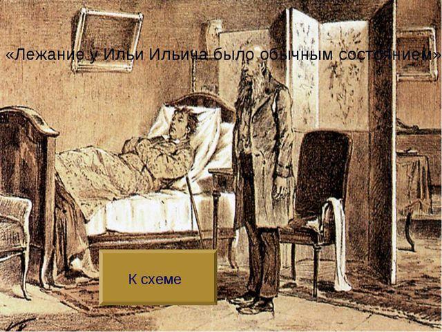 «Лежание у Ильи Ильича было обычным состоянием» К схеме
