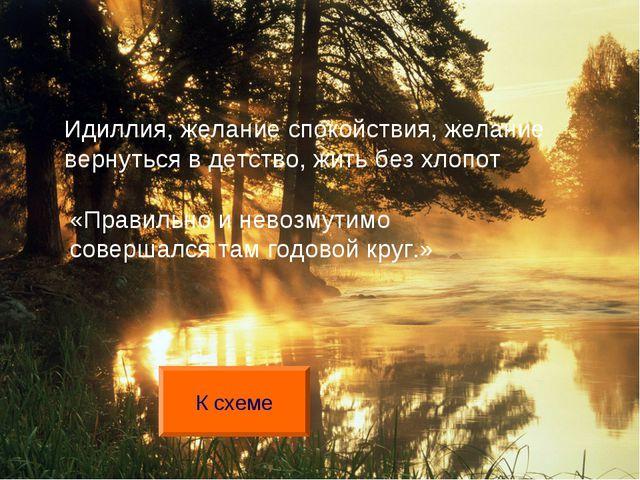 Идиллия, желание спокойствия, желание вернуться в детство, жить без хлопот «П...