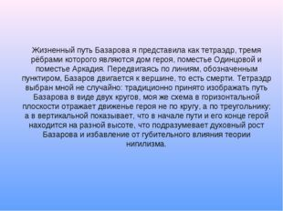 Жизненный путь Базарова я представила как тетраэдр, тремя рёбрами которого яв