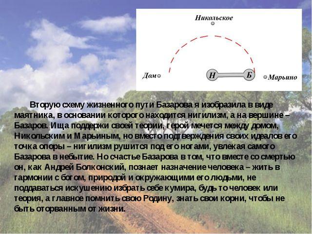 Вторую схему жизненного пути Базарова я изобразила в виде маятника, в основан...