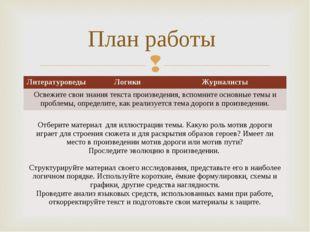 План работы ЛитературоведыЛогикиЖурналисты Освежите свои знания текста прои