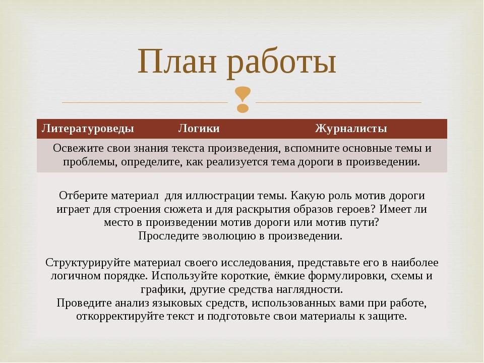 План работы ЛитературоведыЛогикиЖурналисты Освежите свои знания текста прои...