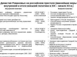 Династия Романовых на российском престоле (важнейшие меры внутренней и итоги