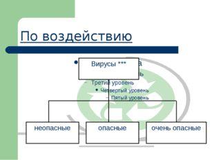 Определения основных видов вирусов (продолжение) Паразиты – простейшие вирусы