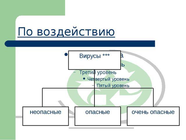Определения основных видов вирусов (продолжение) Паразиты – простейшие вирусы...