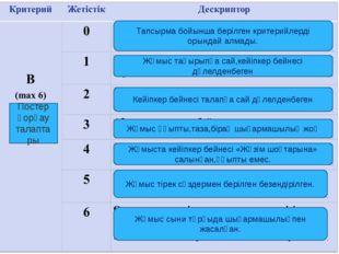 Постер қорғау талапта ры Тапсырма бойынша берілген критерийлерді орындай алма
