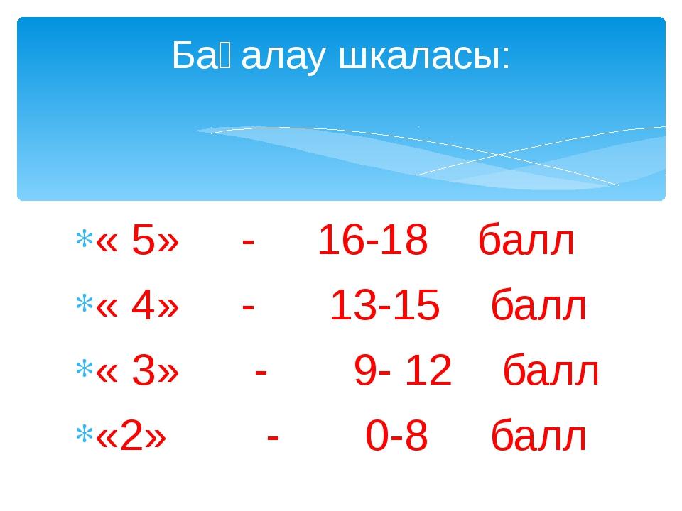 « 5» - 16-18 балл « 4» - 13-15 балл « 3» - 9- 12 балл «2» - 0-8 балл Бағалау...