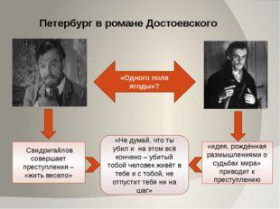 Петербург в романе Достоевского Достоевский мечтал увидеть Петербург городом,