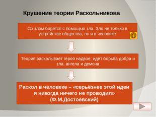Раскольников и Порфирий Петрович «Эй, жизнью не брезгайте!..» Покаяние Самоуб