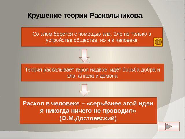 Раскольников и Порфирий Петрович «Эй, жизнью не брезгайте!..» Покаяние Самоуб...