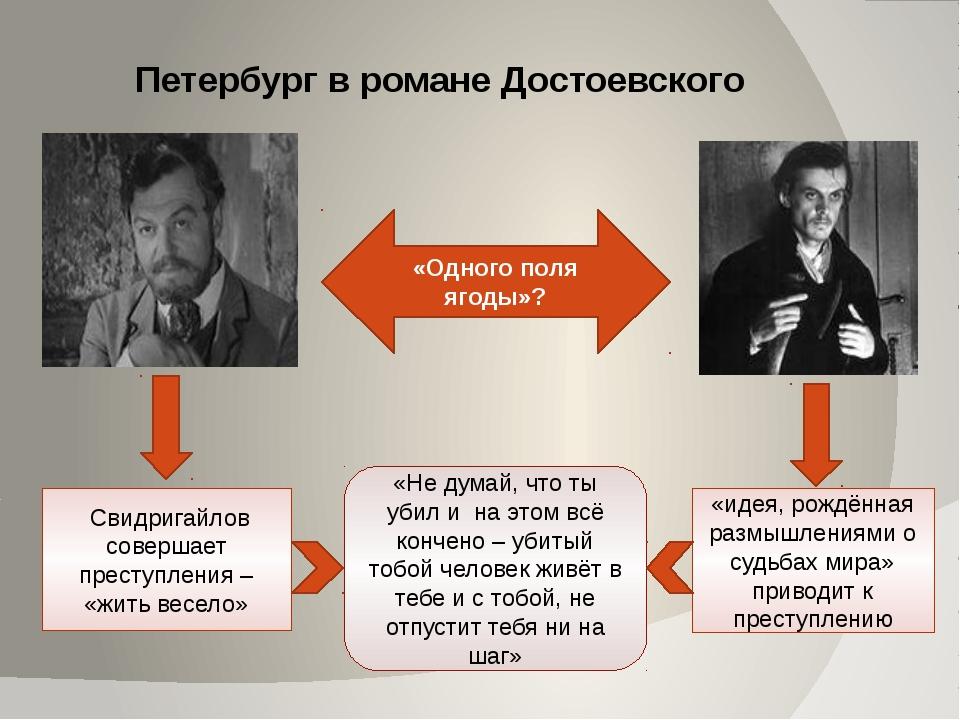 Петербург в романе Достоевского Достоевский мечтал увидеть Петербург городом,...