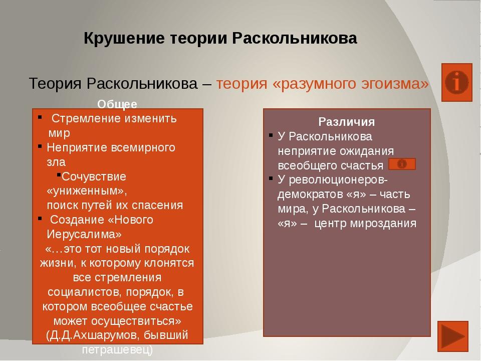 Теория Раскольникова