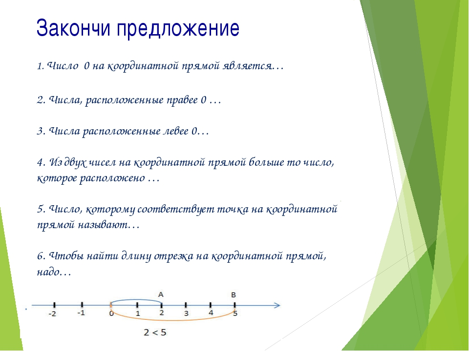 Закончи предложение 1. Число 0 на координатной прямой является… 2. Числа, рас...