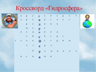 Кроссворд «Гидросфера»   к р у г о в о р о т  а р х и п е л а г  р о д н
