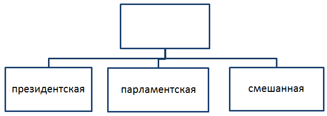 https://ege.yandex.ru/media/ob_9_b1_2.png
