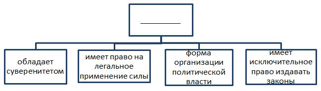 https://ege.yandex.ru/media/ob_7_b1_2_1.png