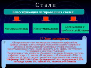 С т а л и Классификация легированных сталей Конструкционные Инструментальные