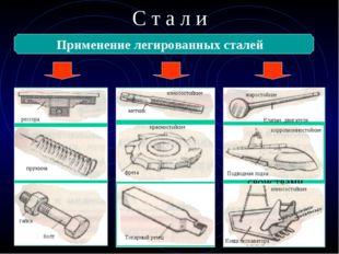 С т а л и Применение легированных сталей Инструментальные Специальные с особы