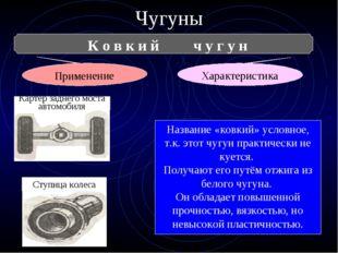 Чугуны К о в к и й ч у г у н Характеристика Применение Название «ковкий» усло