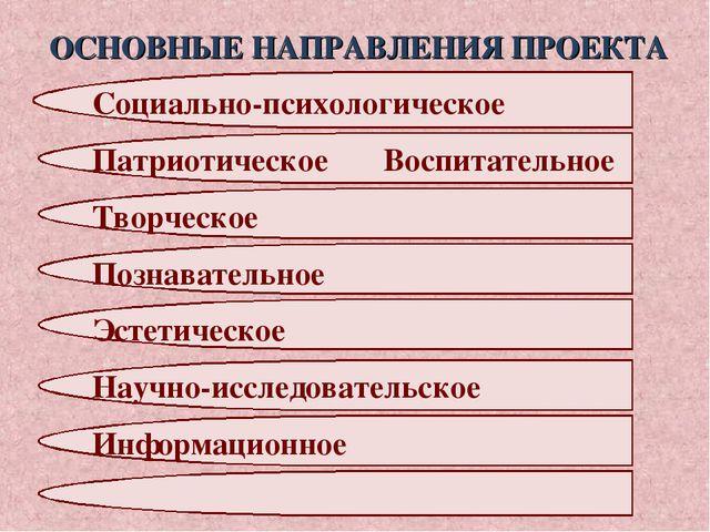 ОСНОВНЫЕ НАПРАВЛЕНИЯ ПРОЕКТА Социально-психологическое Патриотическое Воспита...