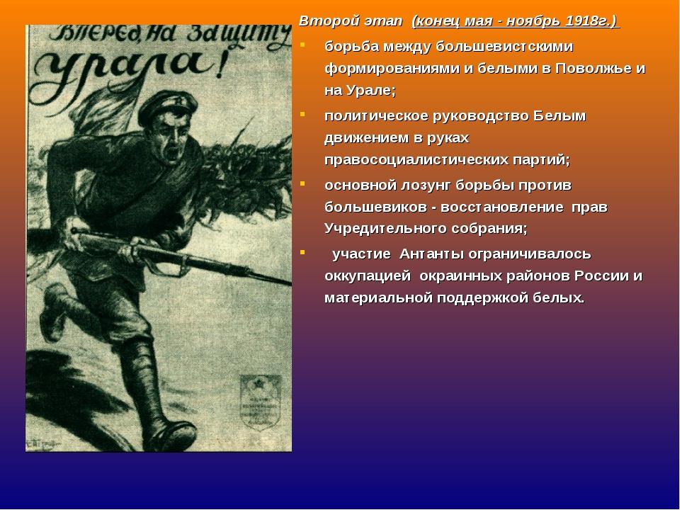 Второй этап (конец мая - ноябрь 1918г.) борьба между большевистскими формиров...
