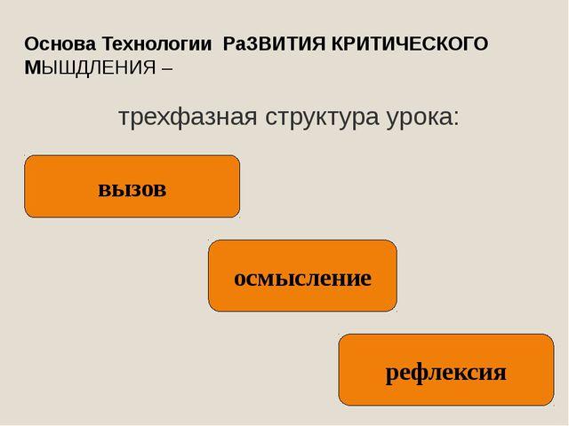 трехфазная структура урока: Основа Технологии РаЗВИТИЯ КРИТИЧЕСКОГО МЫШДЛЕНИЯ...