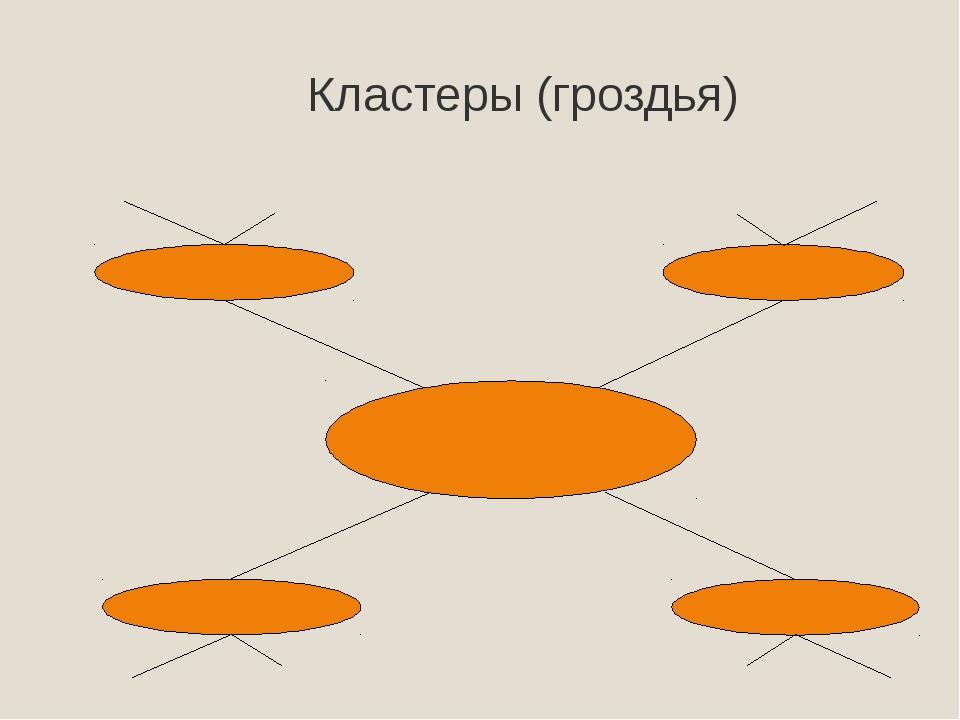 Кластеры (гроздья)