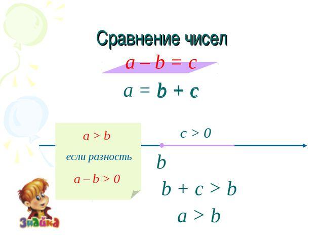 Сравнение чисел a – b = c a = b + c b b + c c > 0 b + c > b a > b