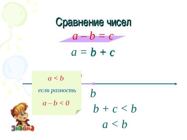Сравнение чисел a – b = c a = b + c b b + c c < 0 b + c < b a < b