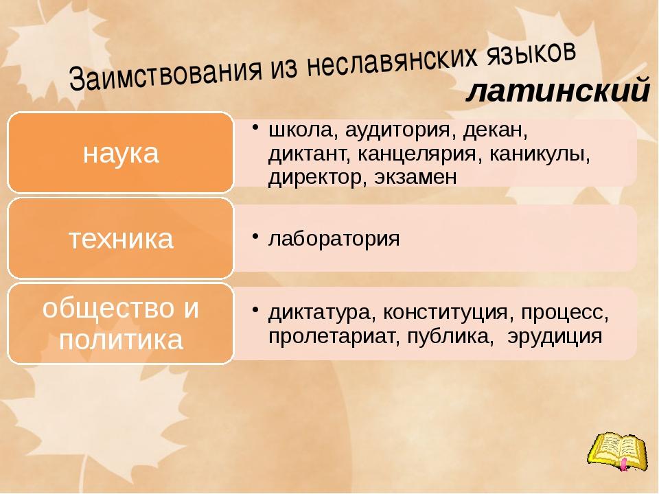 Заимствования из неславянских языков латинский