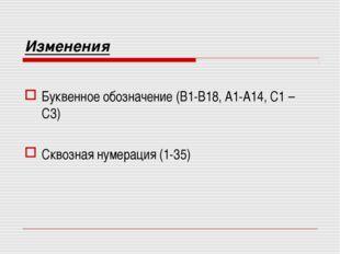 Изменения Буквенное обозначение (В1-В18, А1-А14, С1 – С3) Сквозная нумерация