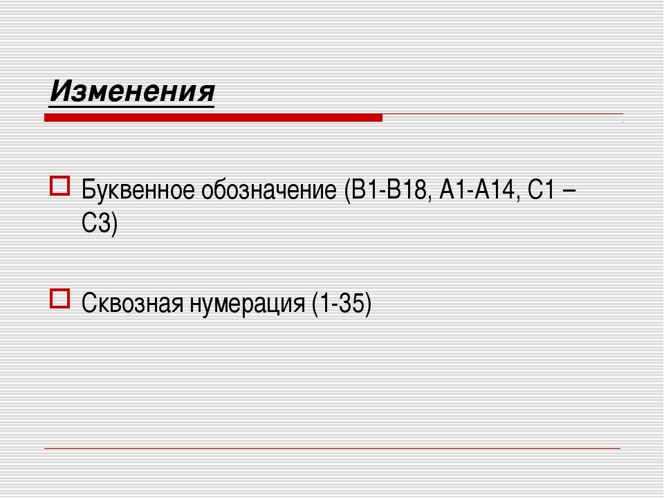 Изменения Буквенное обозначение (В1-В18, А1-А14, С1 – С3) Сквозная нумерация...
