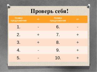 Проверь себя! Номер предложения +/- Номер предложения +/- 1. - 6. - 2. + 7. +