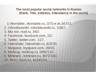 The most popular social networks in Russia: (Rank, Title, Address, Attendance